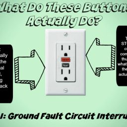 Ground Fault Circuit Interupter: what do they do?
